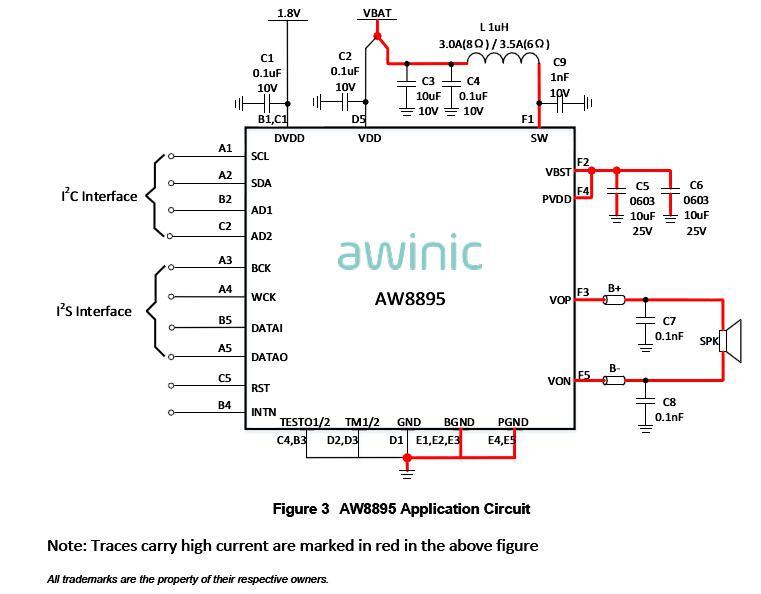 AW8895CSR I2S Input, High Efficiency, 1st Digital Smart K Audio